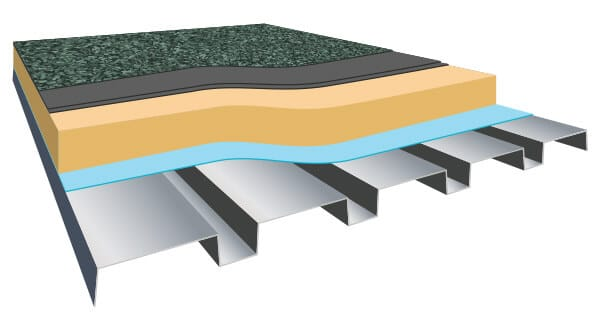 Metal deck with any insulation, 2 layers of bituminous felt and 1 layer felt