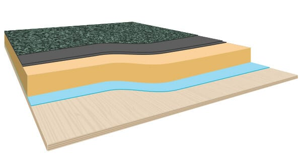 Plywood deck with any insulation, 2 layers of bituminous felt and 1 layer felt waterproofing